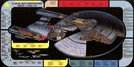 Star Trek - The Next Generation (1987)